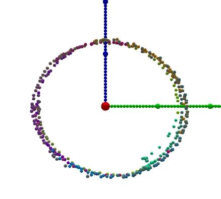 HMC5843circle