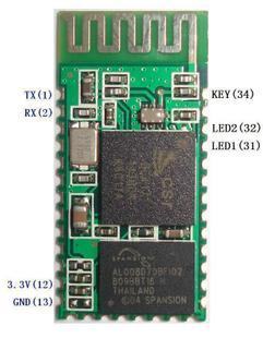 bluetooth shield module
