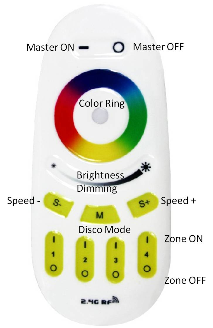 controlling milight like the philips hue using a modified