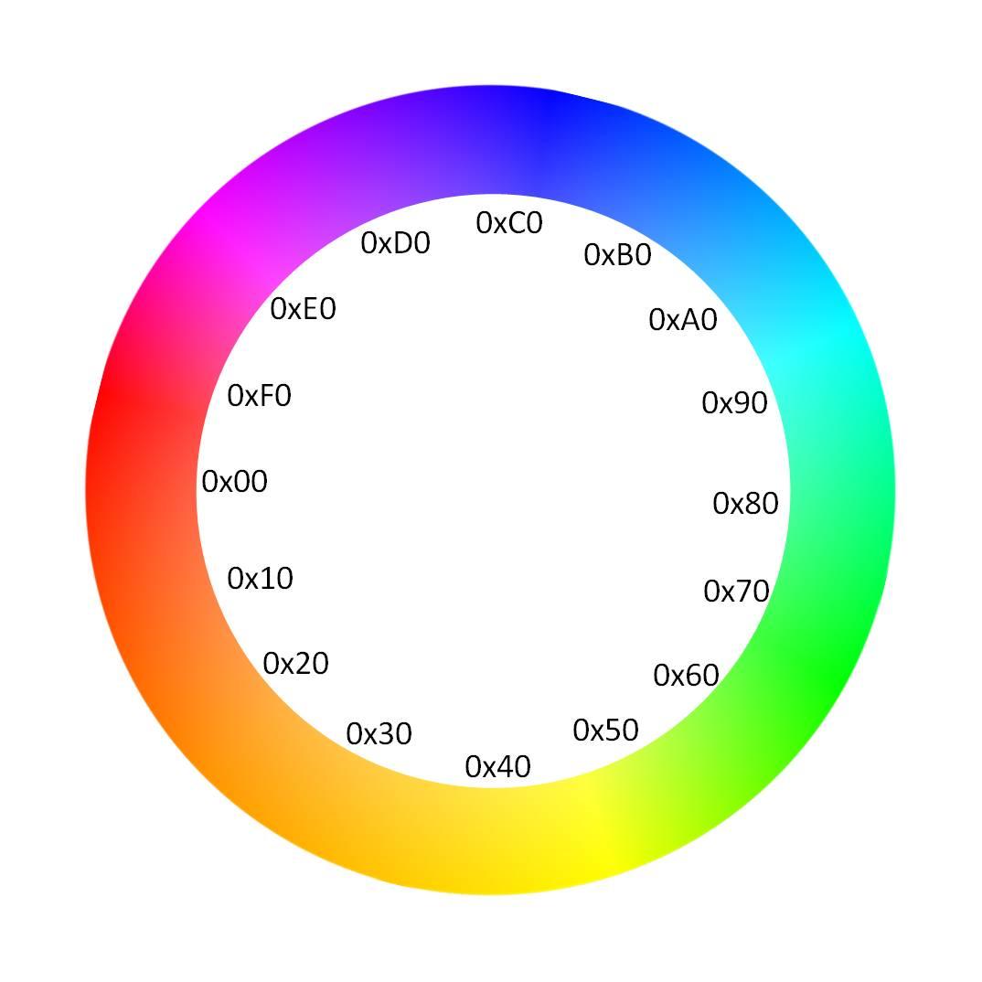 milightcolorwheel